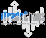 Форекс Ресурс 'Индикаторы и советники по Теории Хаоса'